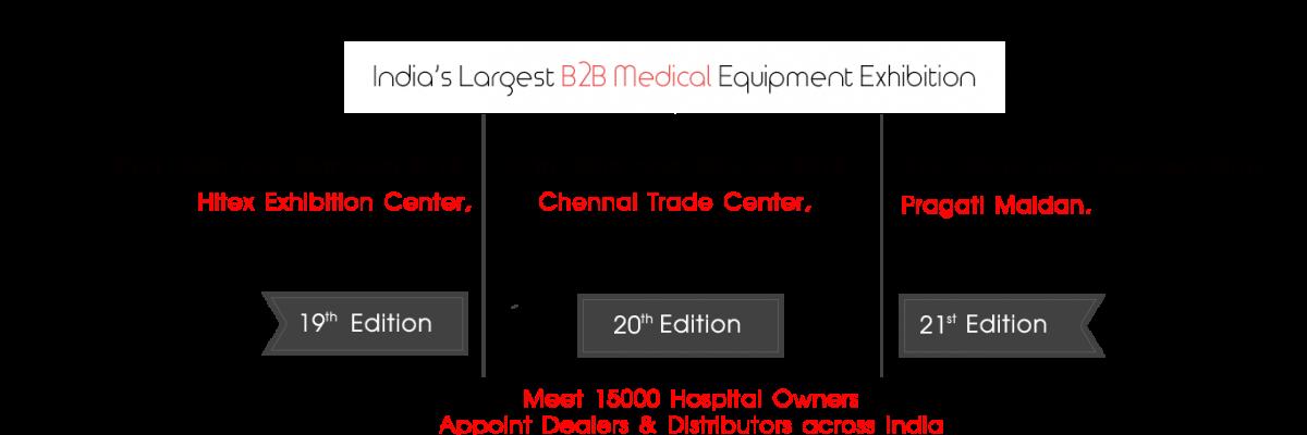MEDICALL Hospital Needs Expo 2018